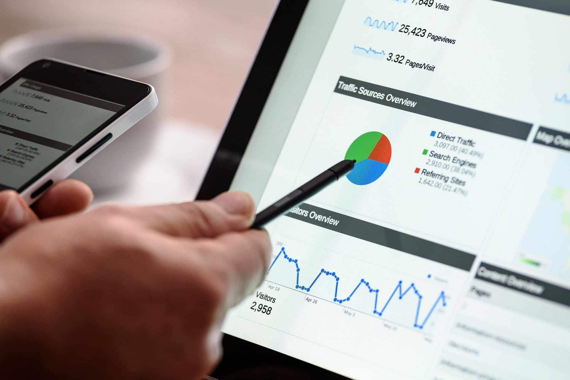 Benefits of SEO in digital marketing